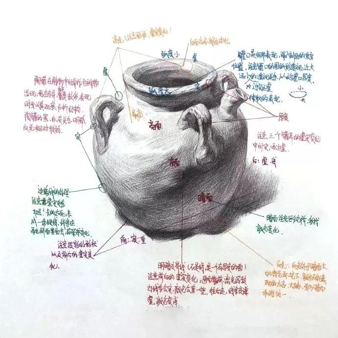 素描静物单体详解:陶罐、水果、玻璃器皿等